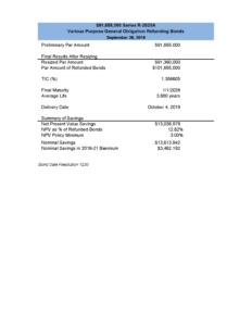 SFC Bond Sales Summary R-2020A